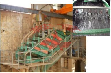 ZJG Series High Frequency Vibrating Fine Screen
