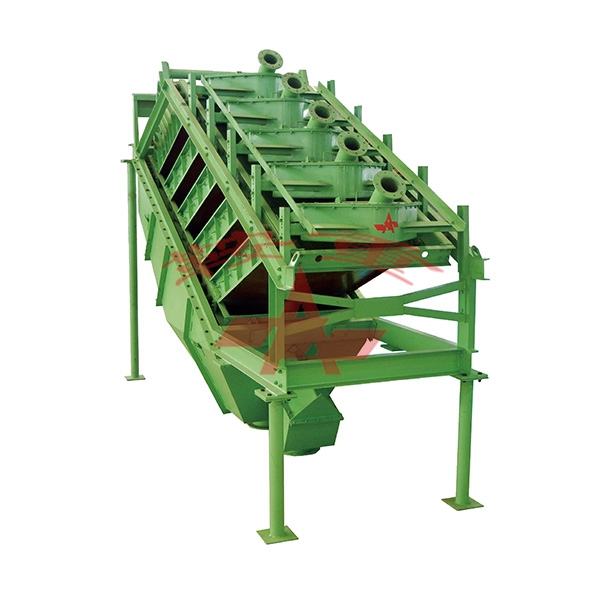 What are the characteristics of High Frequency Unit Vibrating Screen?cid=4