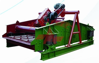 What are the Factors to Consider when Choosing Ore Dressing Vibrating Screen?