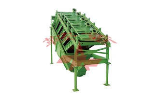 What are the characteristics of High Frequency Unit Vibrating Screen?